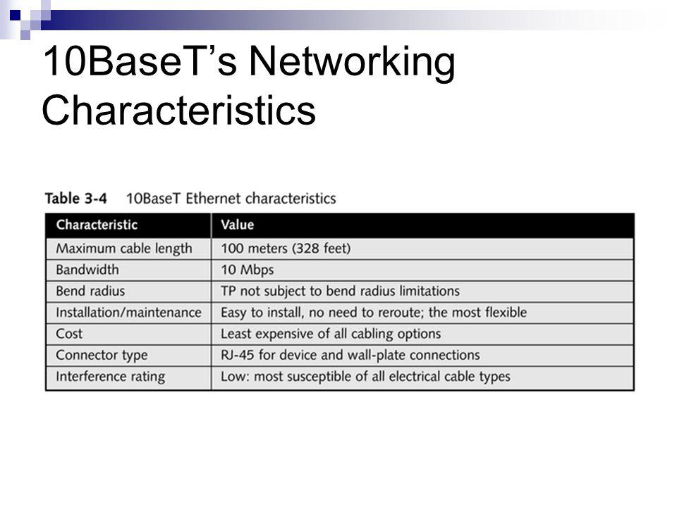 10BaseT's Networking Characteristics