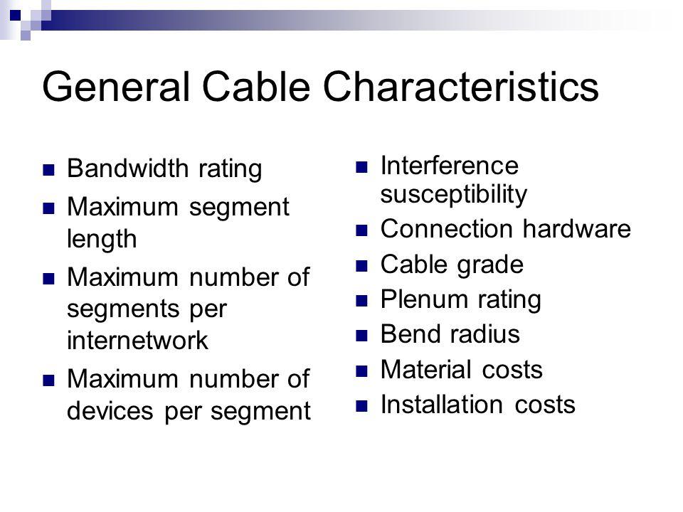 General Cable Characteristics