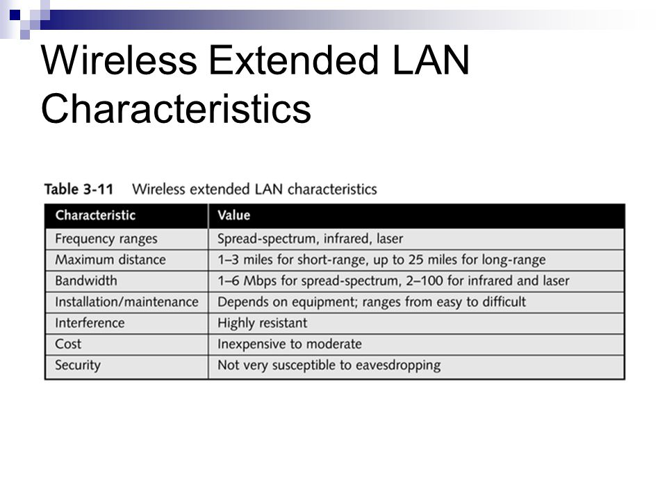 Wireless Extended LAN Characteristics
