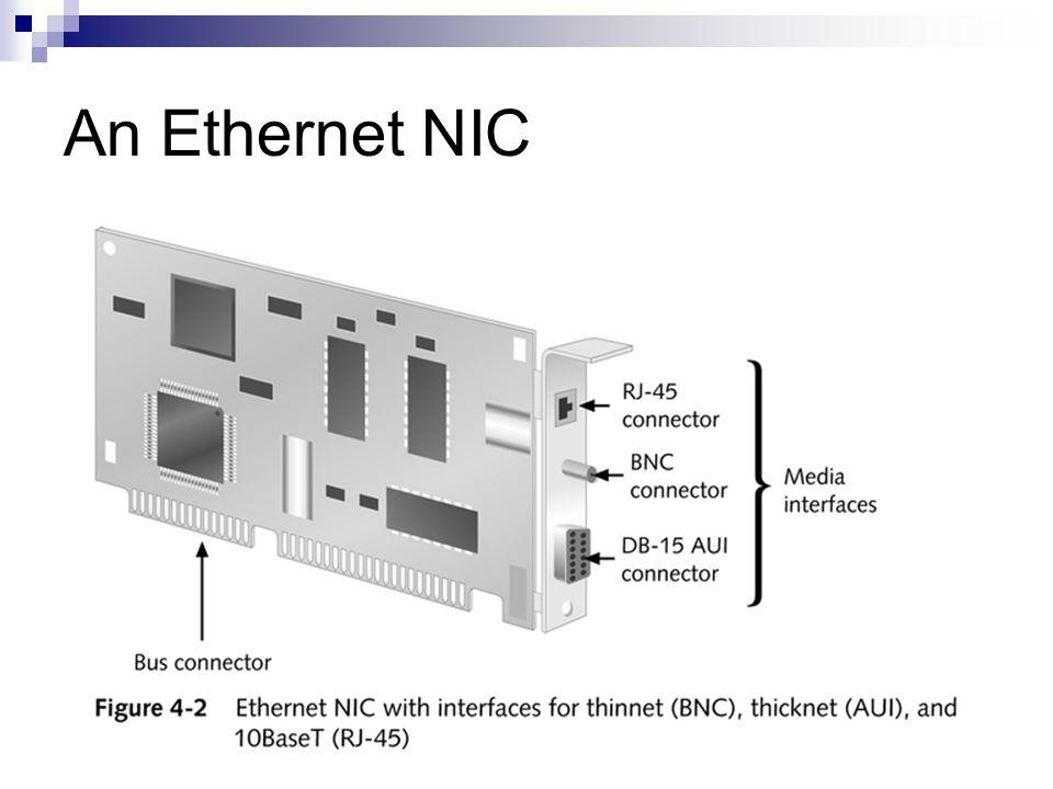 An Ethernet NIC