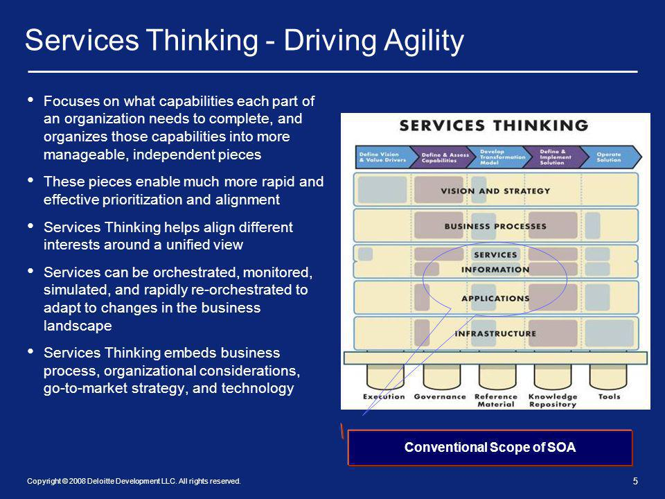 Services Thinking builds upon Enterprise SOA to generate business value