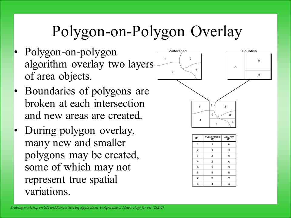 Polygon-on-Polygon Overlay