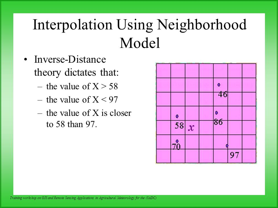Interpolation Using Neighborhood Model