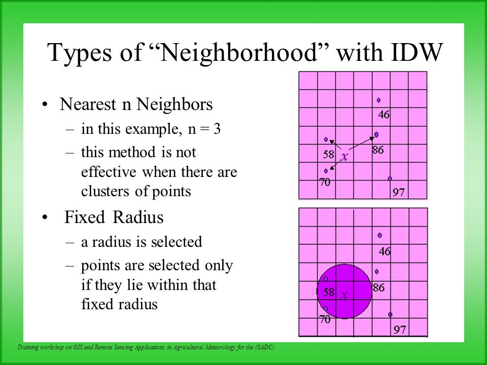 Types of Neighborhood with IDW