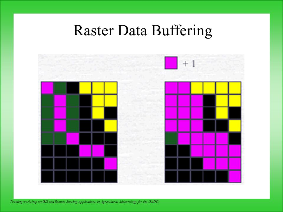 Raster Data Buffering Training workshop on GIS and Remote Sensing Applications in Agricultural Meteorology for the (SADC)