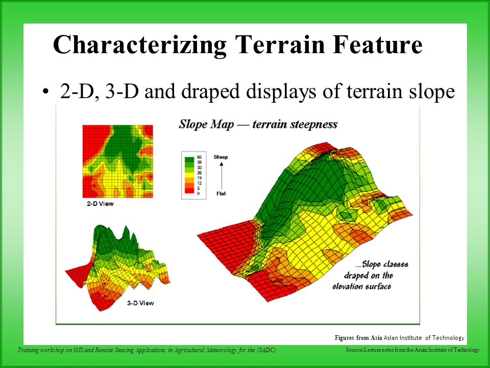 Characterizing Terrain Feature