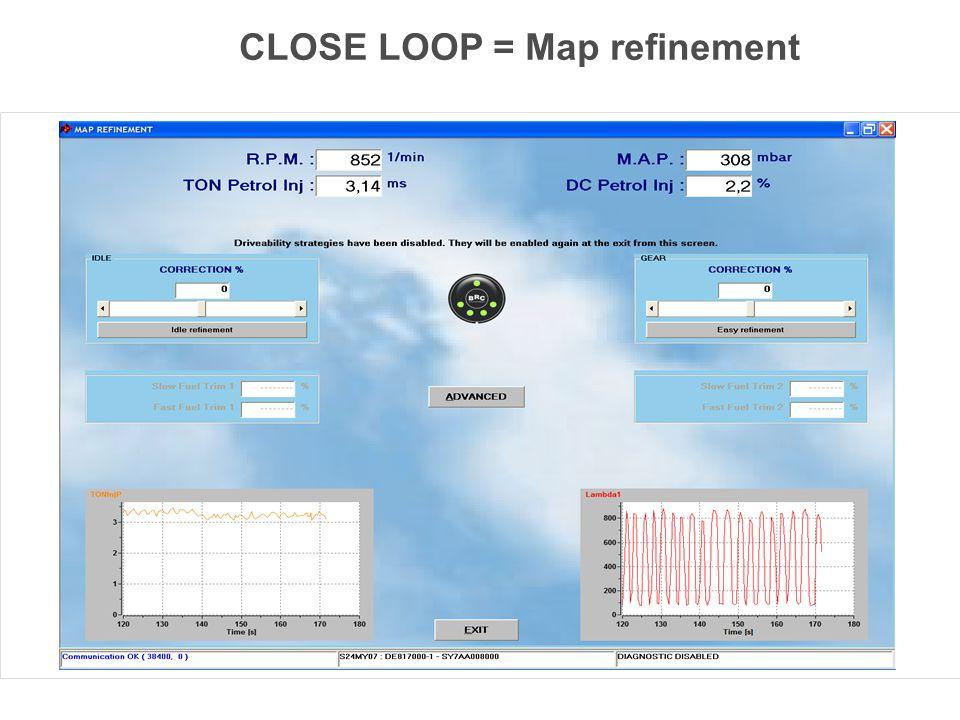 CLOSE LOOP = Map refinement