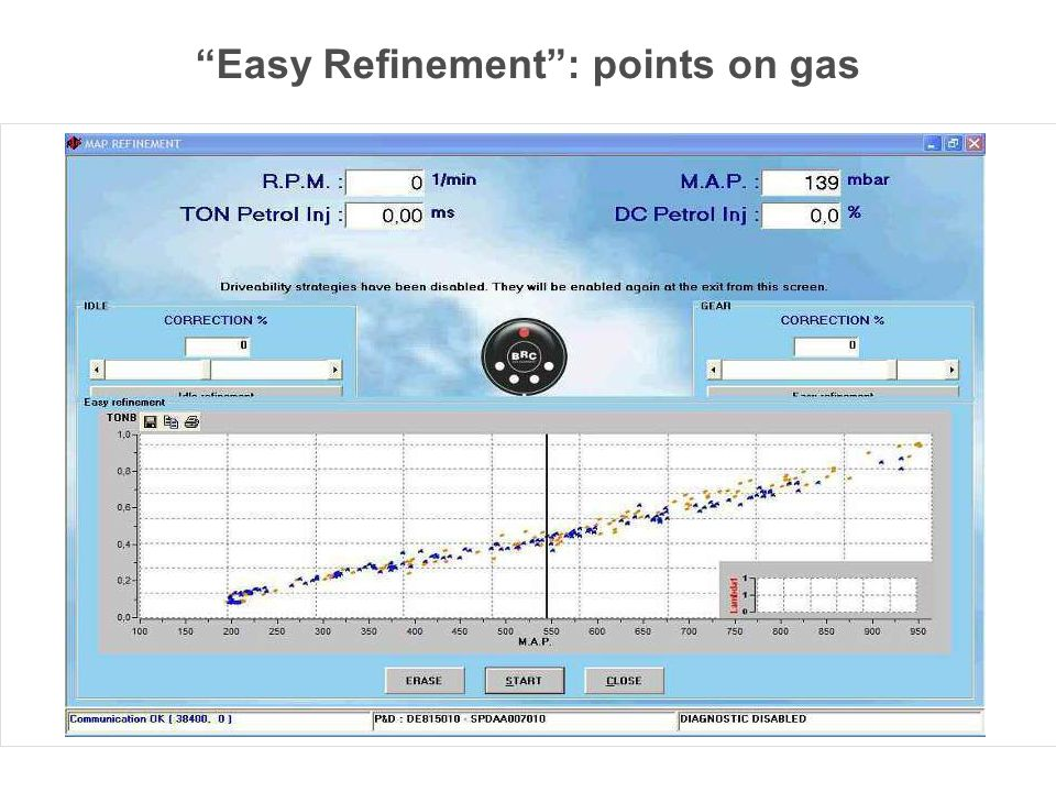 Easy Refinement : points on gas