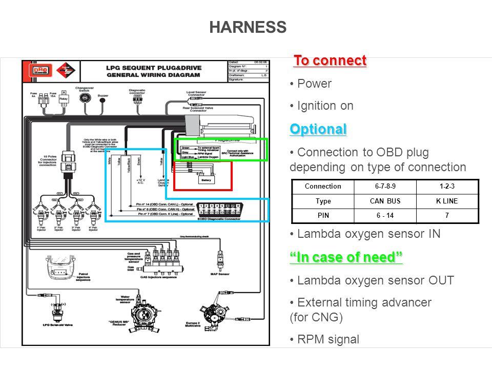 landi renzo omegas wiring diagram wiring diagram and. Black Bedroom Furniture Sets. Home Design Ideas