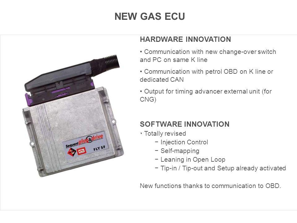 NEW GAS ECU HARDWARE INNOVATION SOFTWARE INNOVATION
