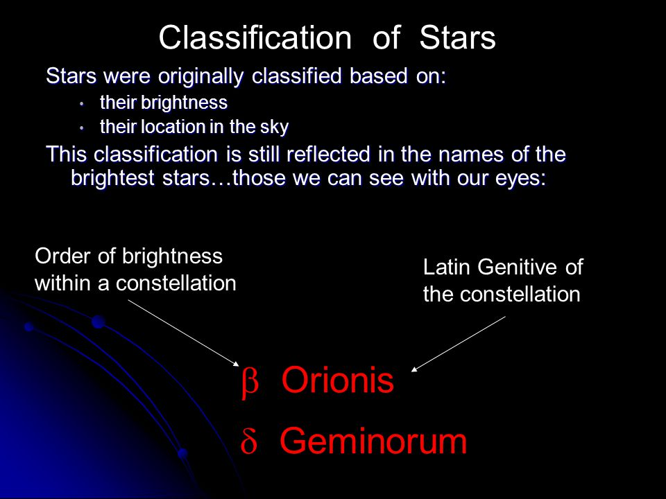 Classification of Stars
