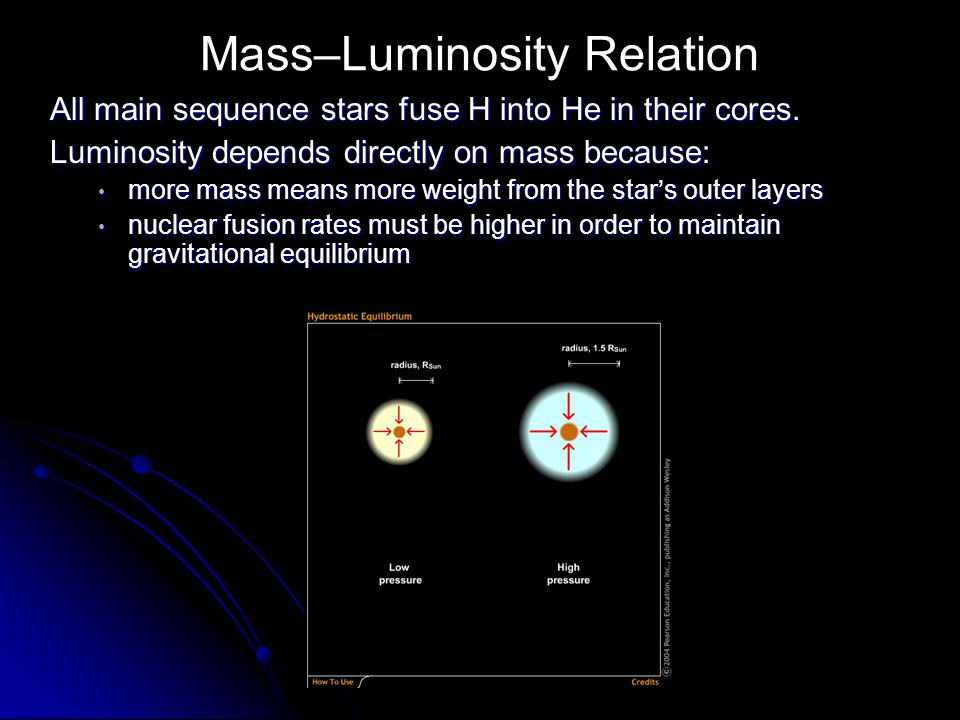 Mass–Luminosity Relation