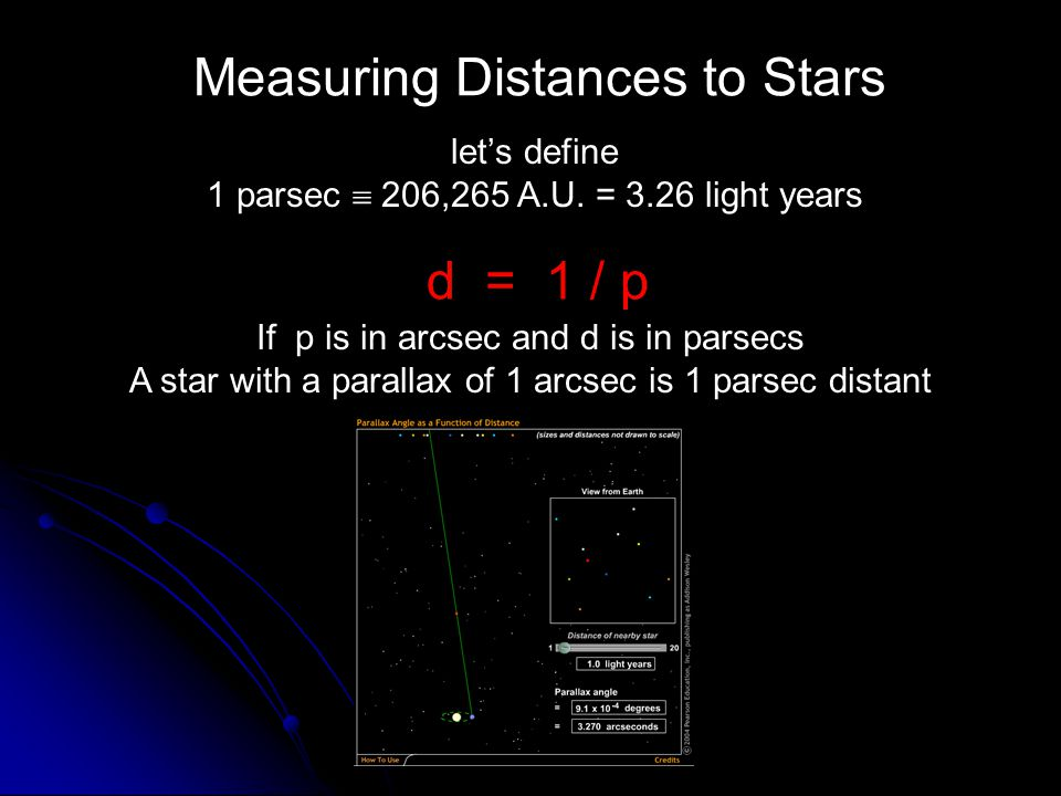 Measuring Distances to Stars