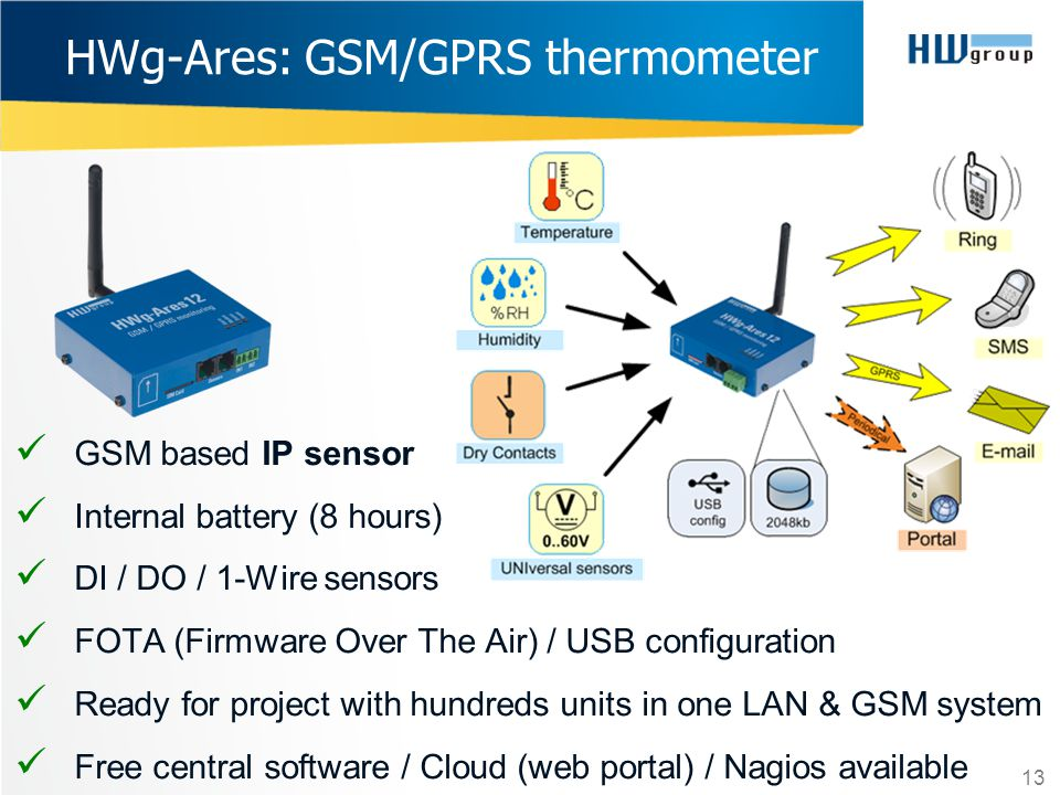 HWg-Ares: GSM/GPRS thermometer