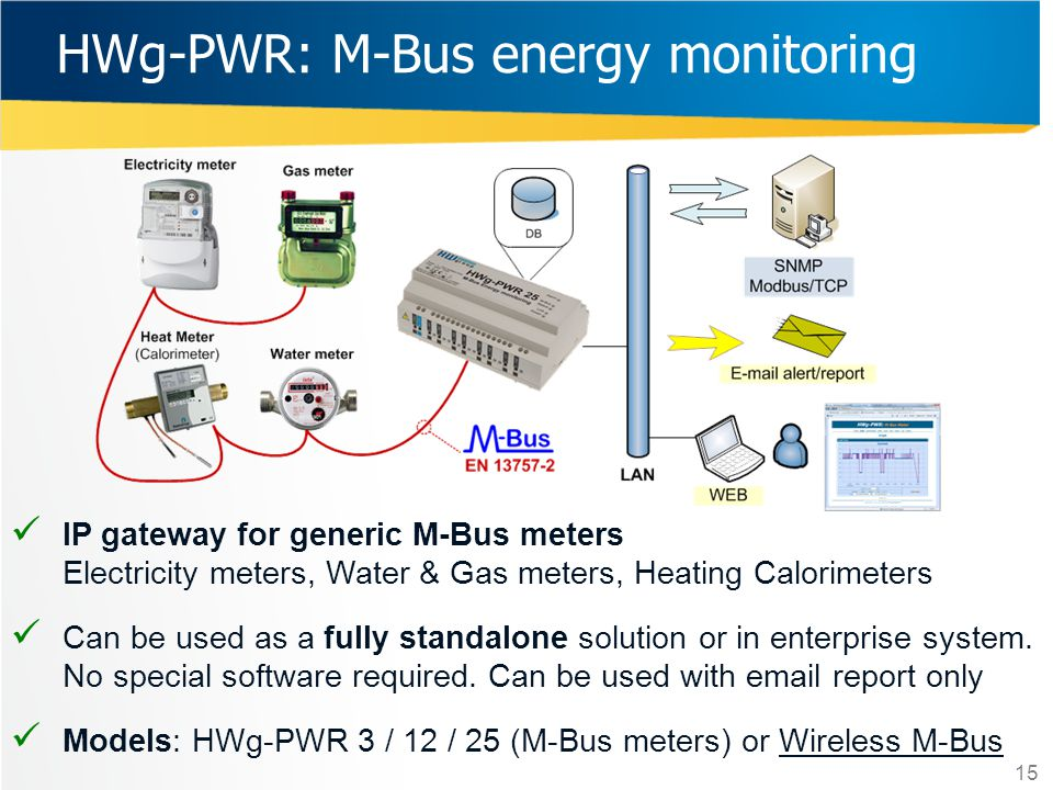 HWg-PWR: M-Bus energy monitoring