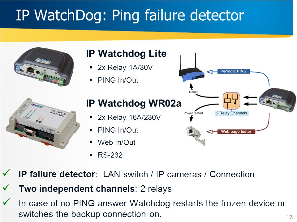 IP WatchDog: Ping failure detector