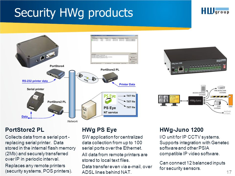 Security HWg products PortStore2 PL HWg PS Eye HWg-Juno 1200