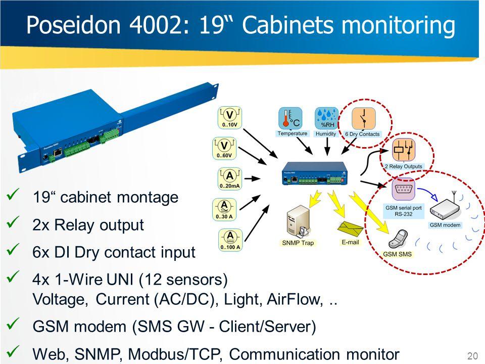 Poseidon 4002: 19 Cabinets monitoring