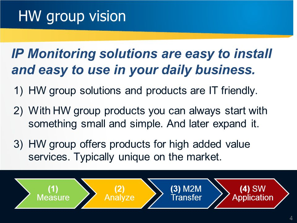 HW group vision IP Monitoring solutions are easy to install and easy to use in your daily business.