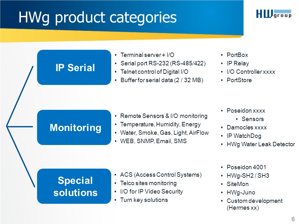 HWg product categories