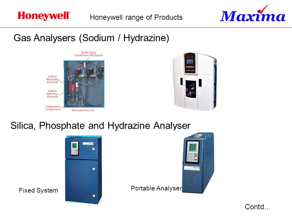 Gas Analysers (Sodium / Hydrazine)