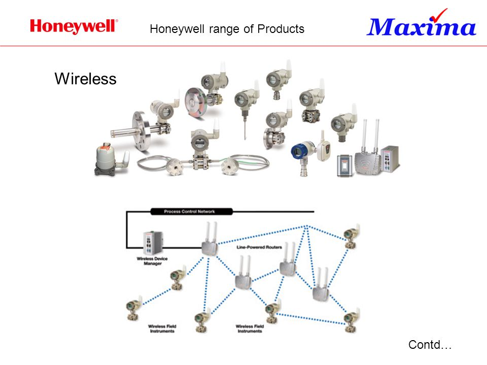 Honeywell range of Products