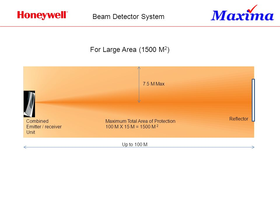Beam Detector System For Large Area (1500 M2) 7.5 M Max Reflector
