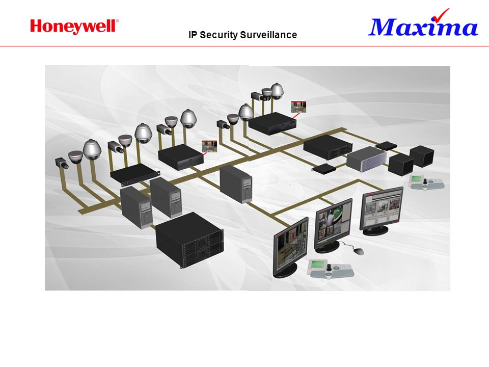 IP Security Surveillance