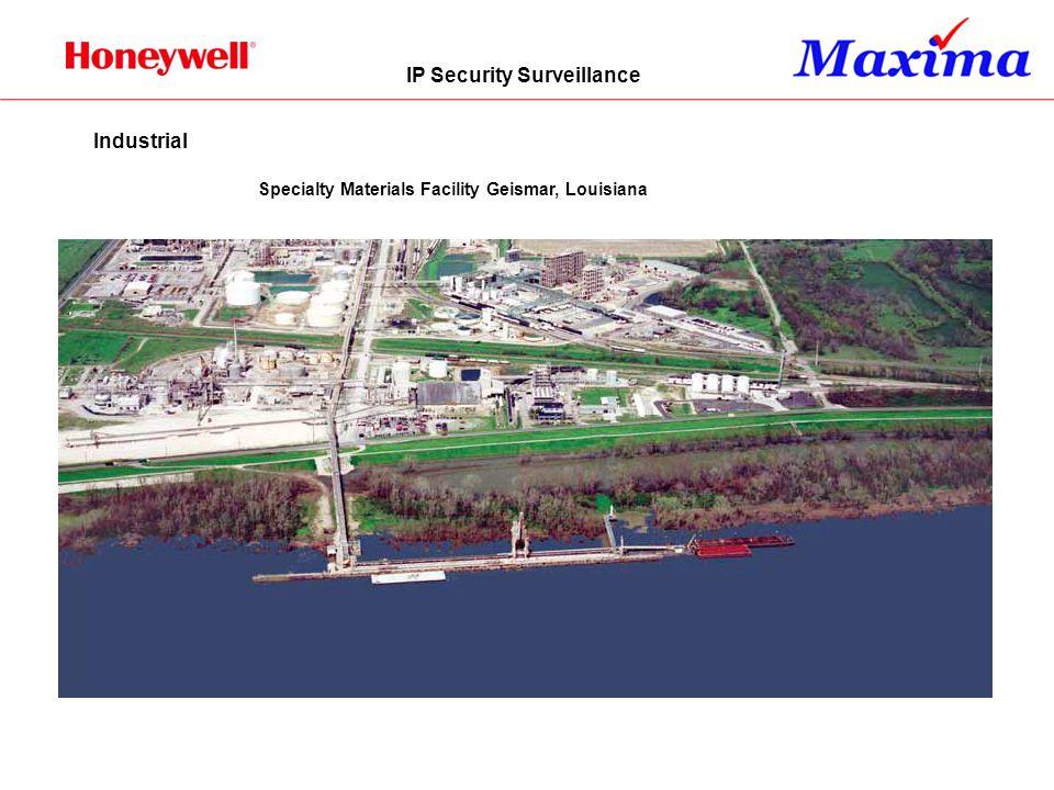 IP Security Surveillance
