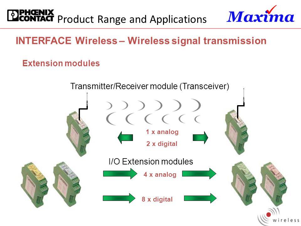 Transmitter/Receiver module (Transceiver)