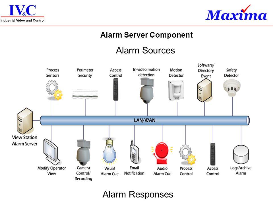 Alarm Server Component