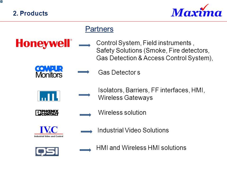 Partners 2. Products Control System, Field instruments ,