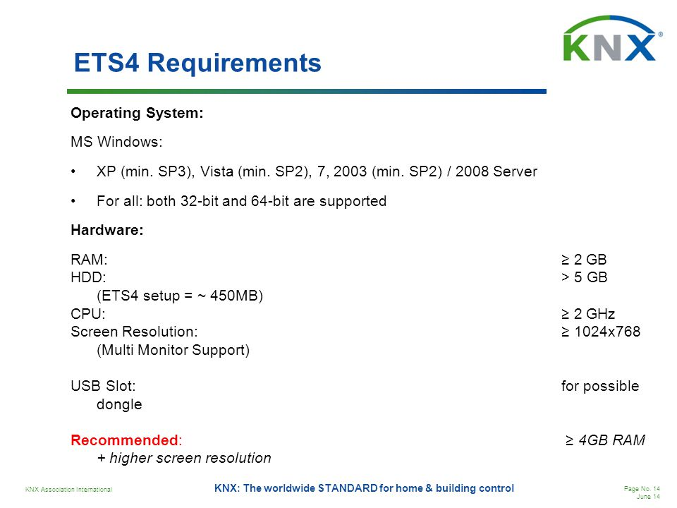 ETS4 Requirements Operating System: MS Windows:
