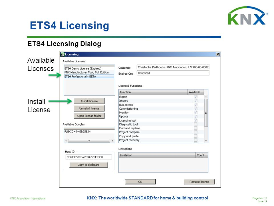 ETS4 Licensing ETS4 Licensing Dialog Available Licenses Install