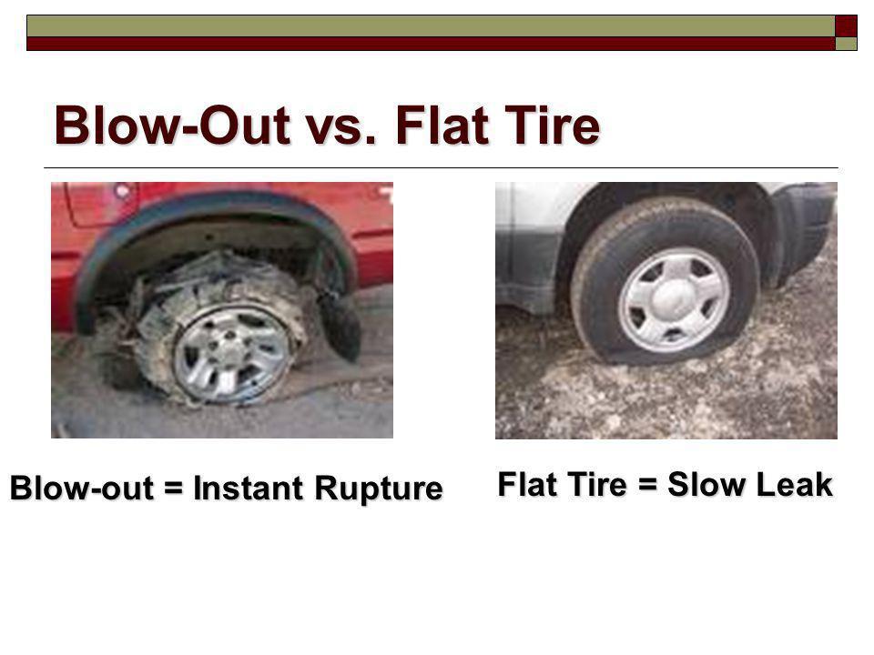 Blow-Out vs. Flat Tire Flat Tire = Slow Leak