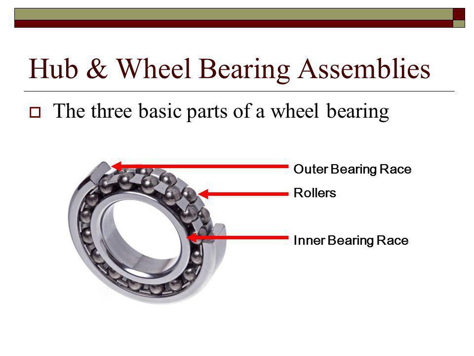 Hub & Wheel Bearing Assemblies