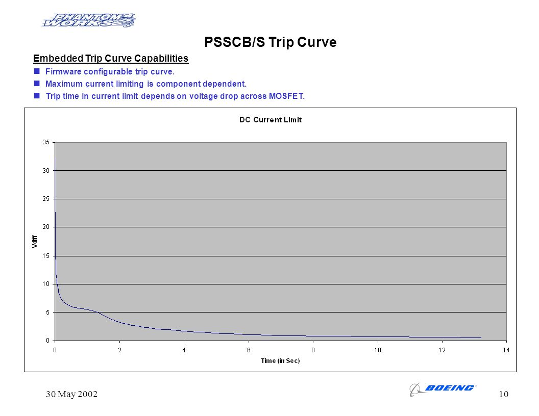 PSSCB/S Trip Curve Embedded Trip Curve Capabilities 30 May 2002