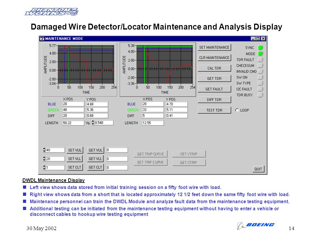 Damaged Wire Detector/Locator Maintenance and Analysis Display
