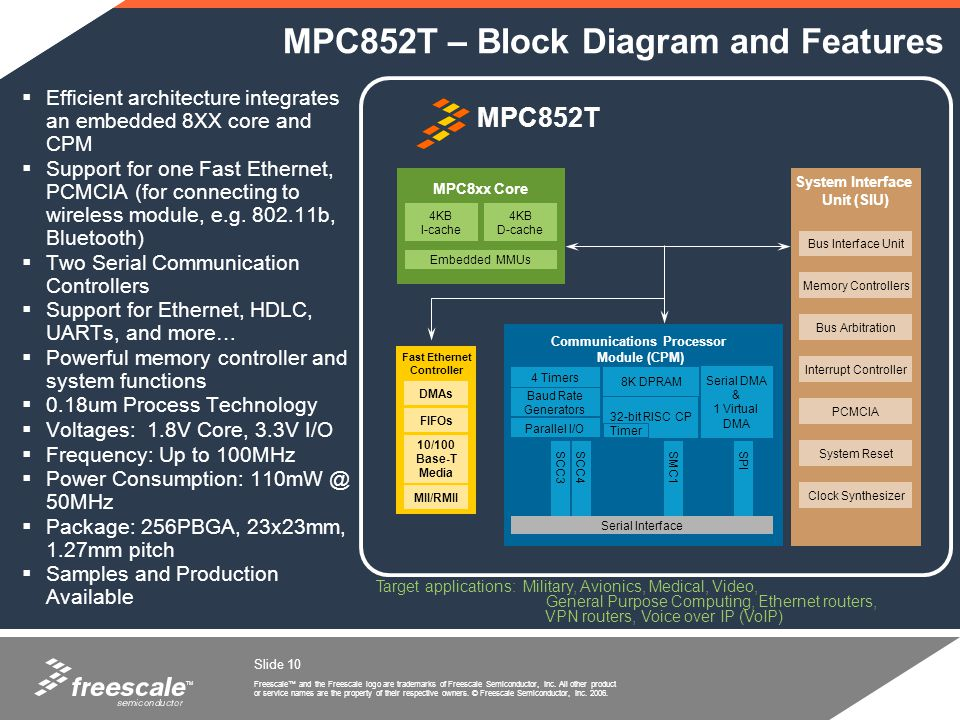 MPC852T – Block Diagram and Features