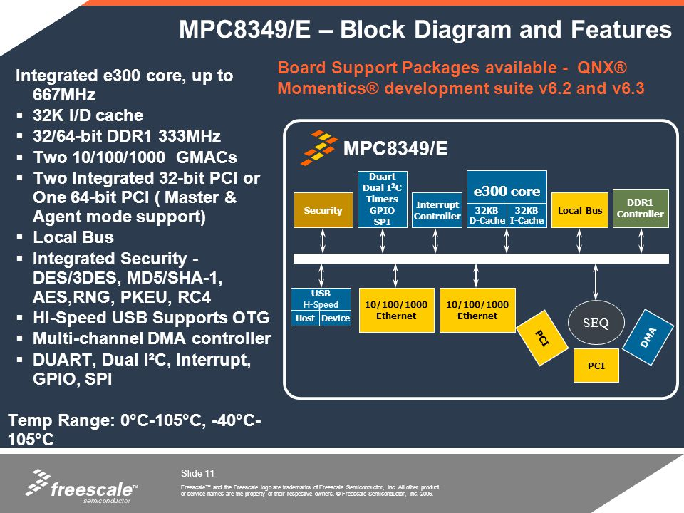 MPC8349/E – Block Diagram and Features