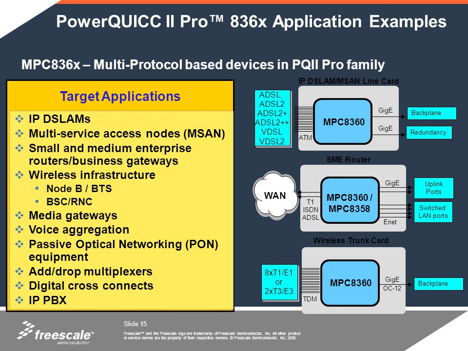 PowerQUICC II Pro™ 836x Application Examples