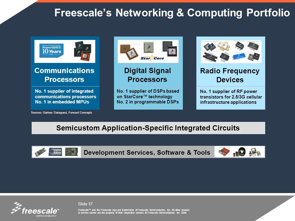 Freescale's Networking & Computing Portfolio