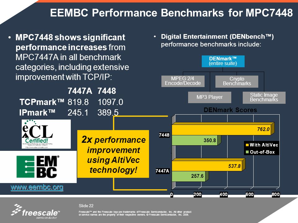EEMBC Performance Benchmarks for MPC7448