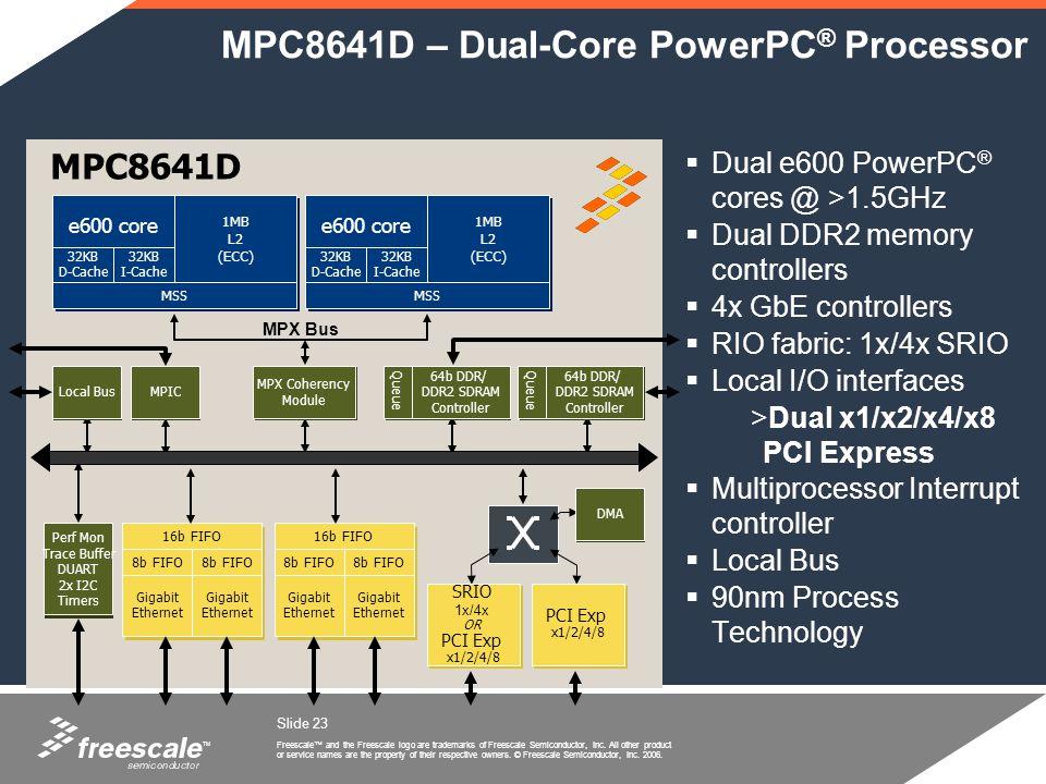 MPC8641D – Dual-Core PowerPC® Processor