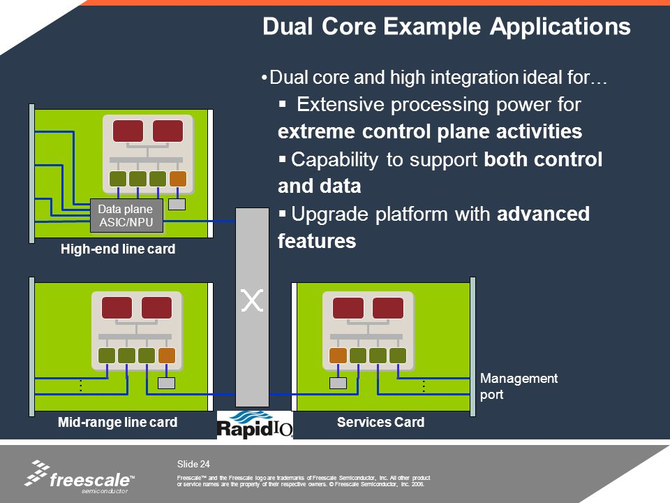 Dual Core Example Applications