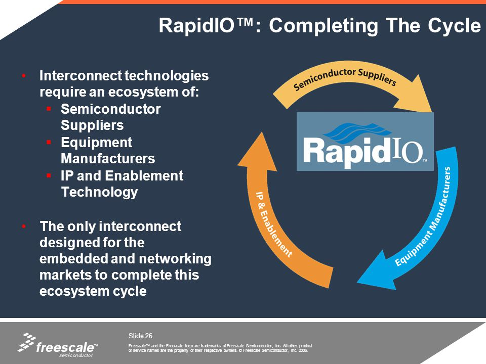 RapidIO™: Completing The Cycle