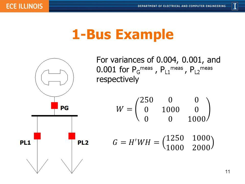 1-Bus Example