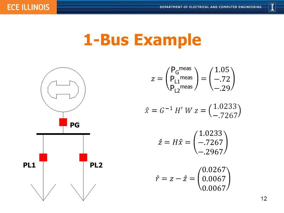 1-Bus Example 𝑧= PGmeas PL1meas PL2meas = 1.05 −.72 −.29
