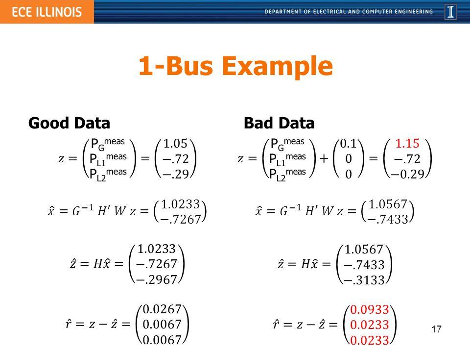 1-Bus Example Good Data Bad Data