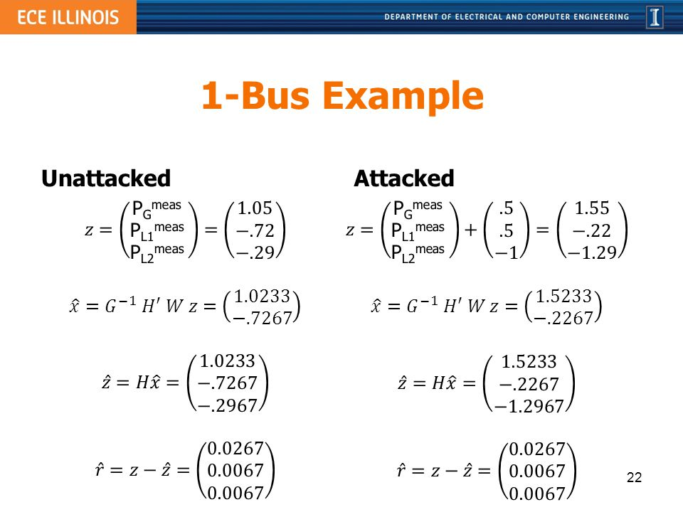 1-Bus Example Unattacked Attacked